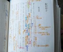 無名草子 文 品詞分解 紫式部