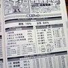 ケーマー世論調査2010☆の画像