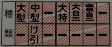 まにあックの小屋 By 山田数男。Ⅰ http://株式会社山田電機.ameba.jp/
