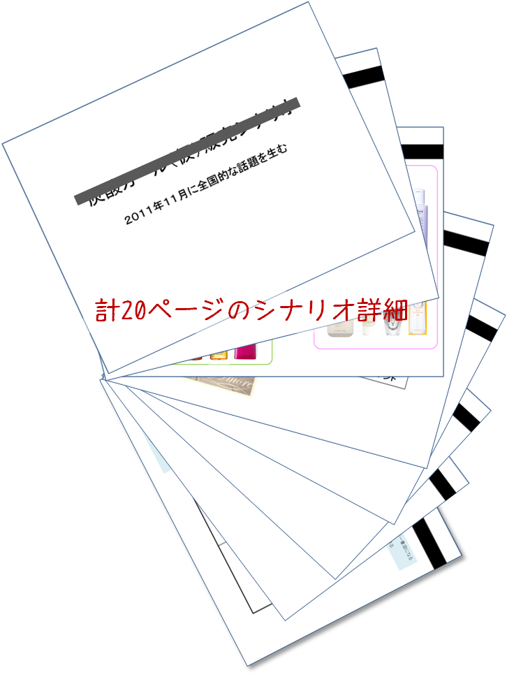 サロンマーケティング研究所ブログ-全農