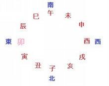 にきといふもの-junishi