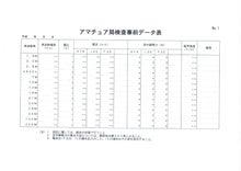アパマンハム アマチュア無線局 JO4CTB(KOJI)