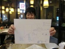 サロンマーケティング研究所ブログ-セールス1