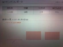道程...AYANOoo~'s ☆Vision