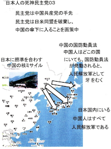 $日本人の進路-死神民主党