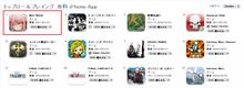 $Asuka の iPhoneアプリ開発 ブログ
