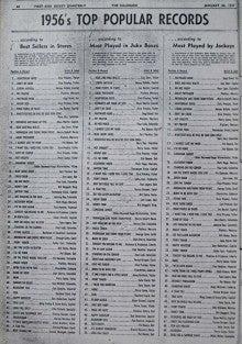 1956年BILLBOARD 年間シングルチャート | 侍ヤンキースのブログ
