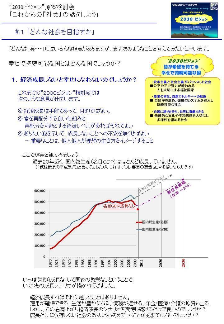 2030vision