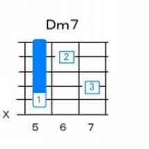 四和音のコード Dm…