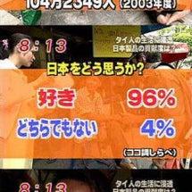 日本はアジアの嫌われ…