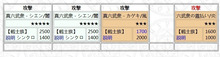 RYUsaKi CIVILIZATION-652