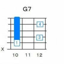 四和音のコード G7…