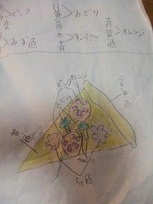 素尻同盟☆あほせぶろぐ-ピザ予定。
