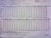 期間限定 静岡県東部の東海道線・御殿場線の時刻表(旧・第2週記)-下土狩