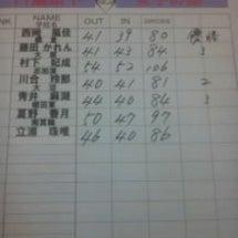 3月28日試合結果