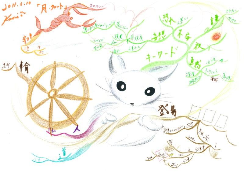 山猫の日記-月☆たろっと