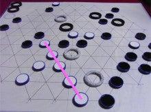 risaのボードゲームレポート-Yinsh 860