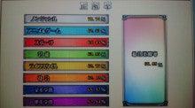 アロエ復帰を祝うQMAブログ-正解率(賢者)