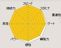 まーみりあんの奮闘記-ガイア