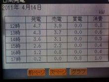 $東京工科大学三上浩司のブログ