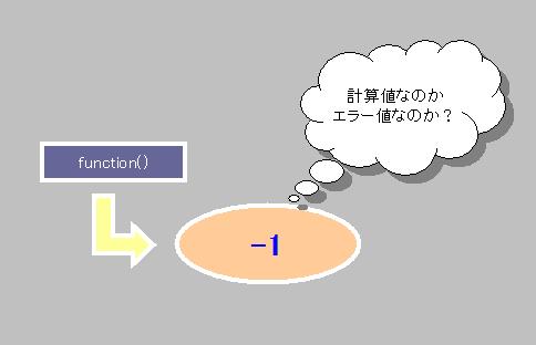 システムアーキテクトのごった煮-error1