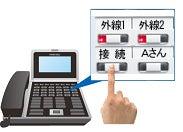 株式会社NIKのブログ-ビジネスホンコネクトボタン