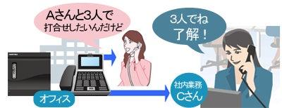 株式会社NIKのブログ-ビジネスフォン内部連絡