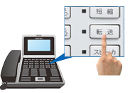 株式会社NIKのブログ-ビジネスフォン転送ボタン
