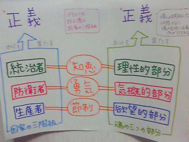 四元徳 | what a pigsty!!