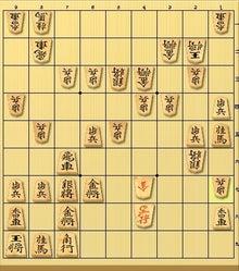柔らかい手~個人的将棋ブログ-84