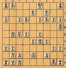 柔らかい手~個人的将棋ブログ-82