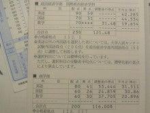 早稲田 大学 得点 開示