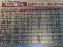 $元お笑い芸人プロ家庭教師ちゃごの『おっさん東大受験』-IMG_4874.jpg