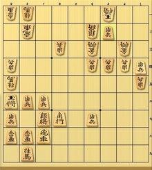 柔らかい手~個人的将棋ブログ-131