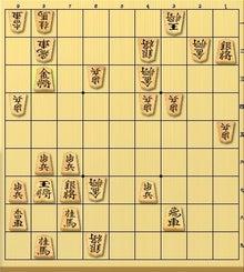 柔らかい手~個人的将棋ブログ-115