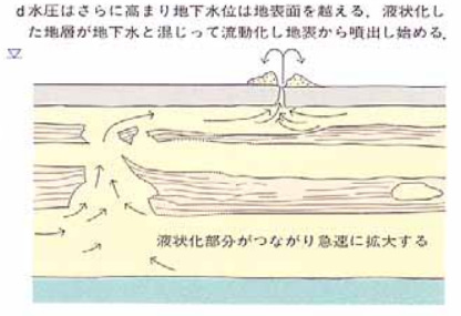 Like a rolling bean (new) 出来事録-図d
