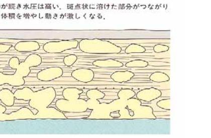 Like a rolling bean (new) 出来事録-図c
