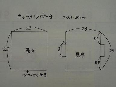 作り方 キャラメル 簡単 ポーチ