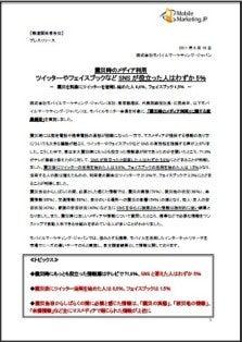 モバイルマーケティング・ジャパンのコーポレートブログ-震災時メディア