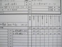 MotherShipのキラキラ☆日記-田原佑果子 測定 アルカダイヤモンド