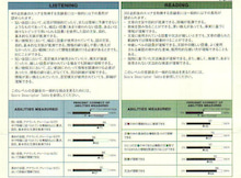 TOEIC abilities measured