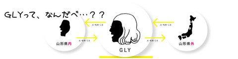 $GLY Project(Girl Loves Yamagata)