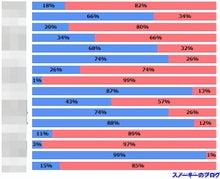 スノーキーのブログ-みんなのFX売買比率