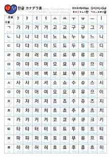 モンジのハングル表 | 韓国留学...