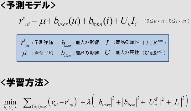 $サイバーエージェント 公式エンジニアブログ-matrix_factorization