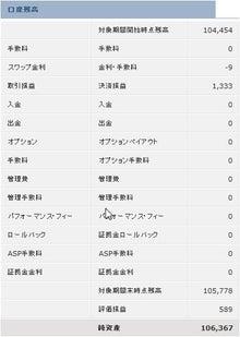 FX41 - FX実践検証ブログ --2011.8.10