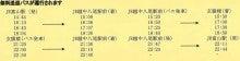 【富山市八尾山田商工会】わいわい やつお やまだ-時刻表