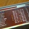 MHP3 ドスジャギイの呪いの画像