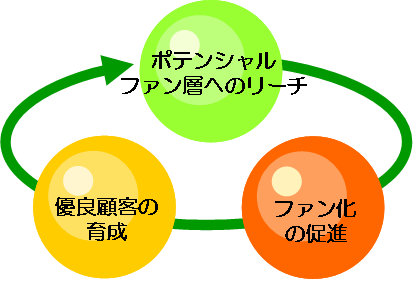 AmebaAdのブログ