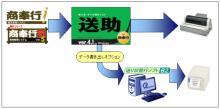 依田会計IT室長によるOBC奉行活用術-OBC送助流れ
